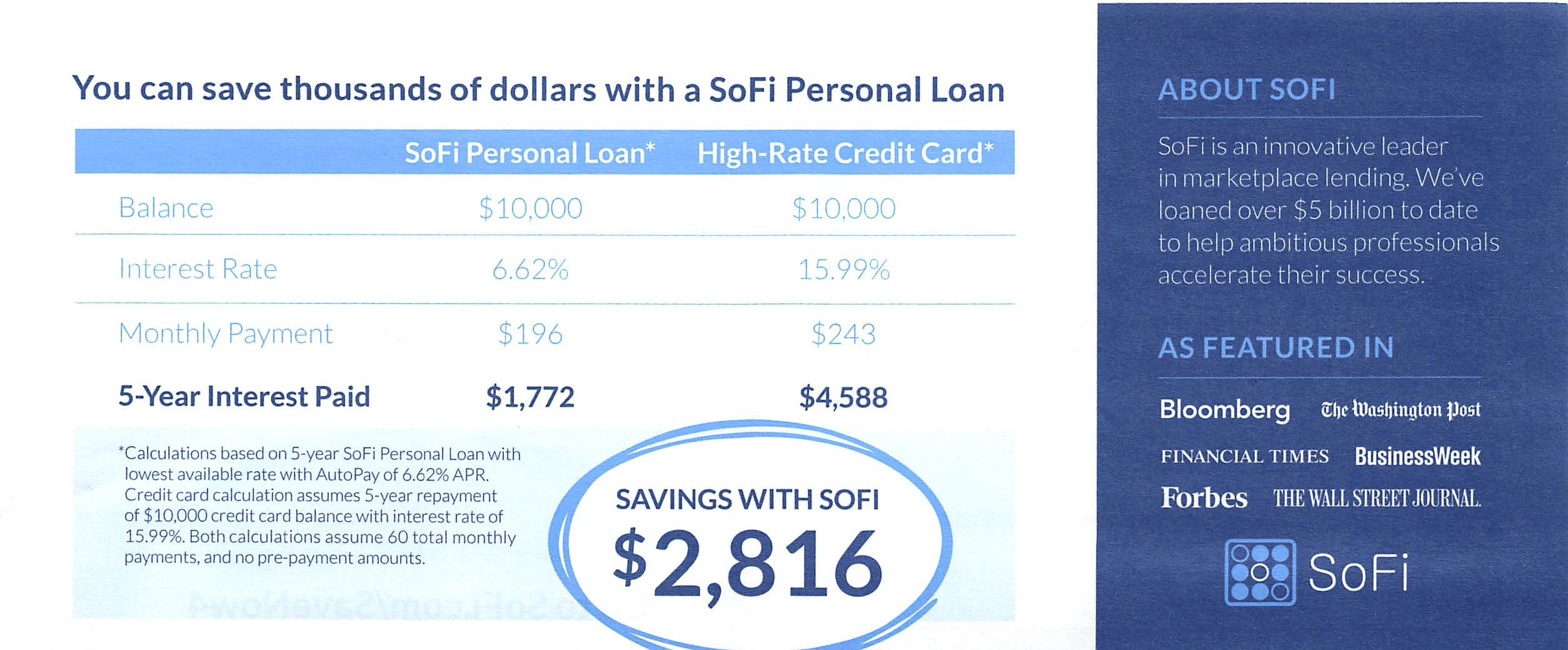 Personal Loan Advertisement Advertise Your Loans